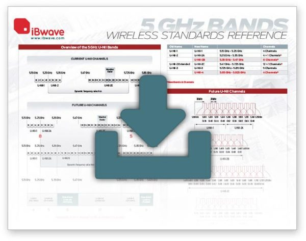 5GHz wireless reference poster
