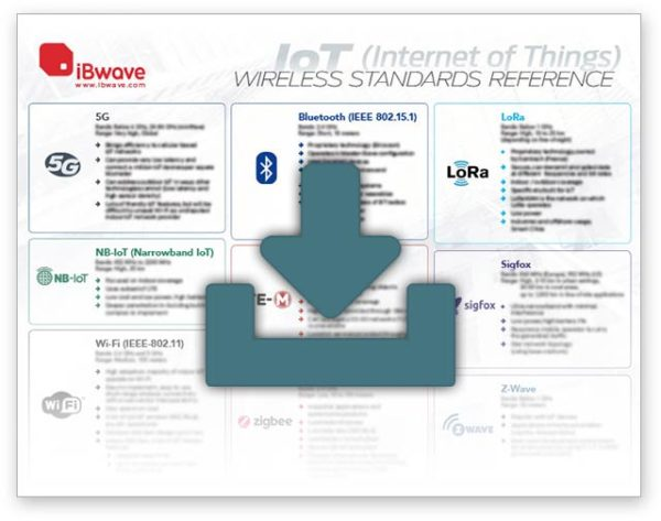 Internet of Things (IoT) Wireless reference poster