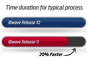 FASTER PREDICTION TIMES