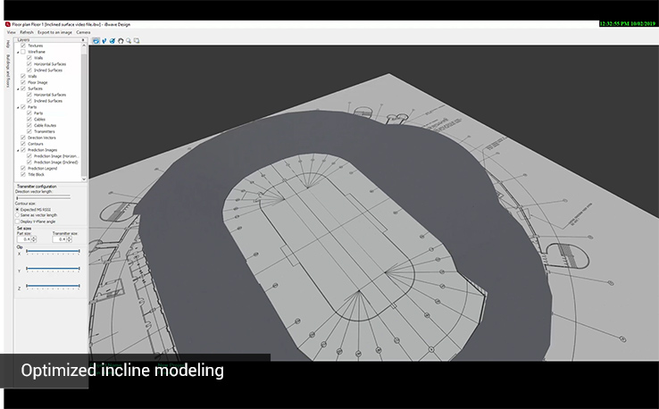 Incline Modeling