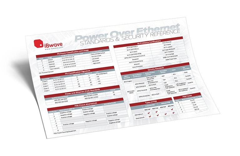 Power-Over-Ethernet (PoE) Wireless Reference Poster
