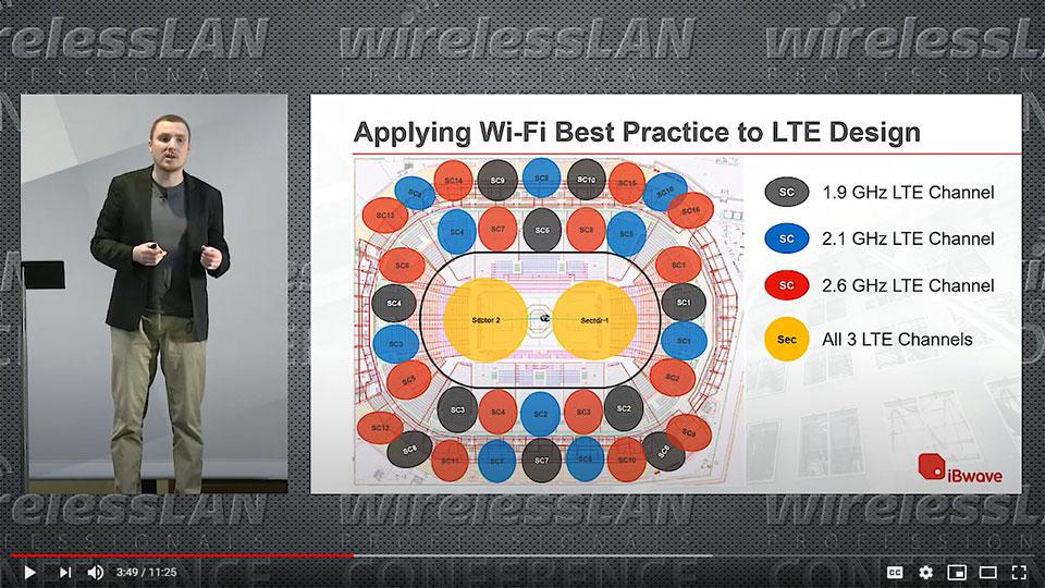 Wi-Fi vs CBRS/Private LTE Design