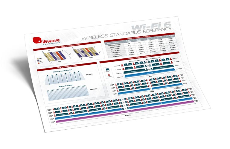 Wi-Fi 6 wireless reference poster 2