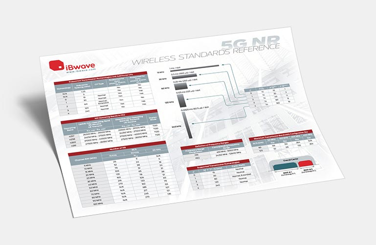 5G NR wireless reference poster 1