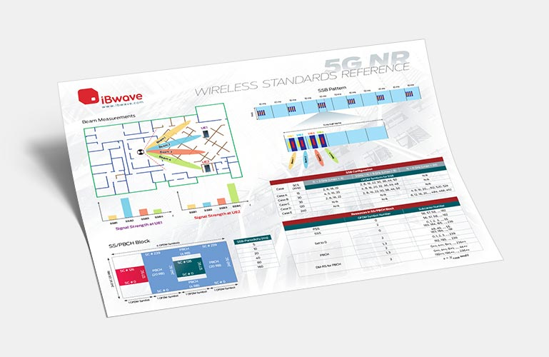 5G NR wireless reference poster 3